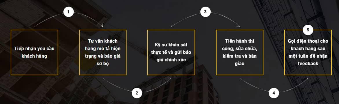 ATTACHMENT DETAILS  sua-chua-va-cai-tao-nha-cua-dr-home