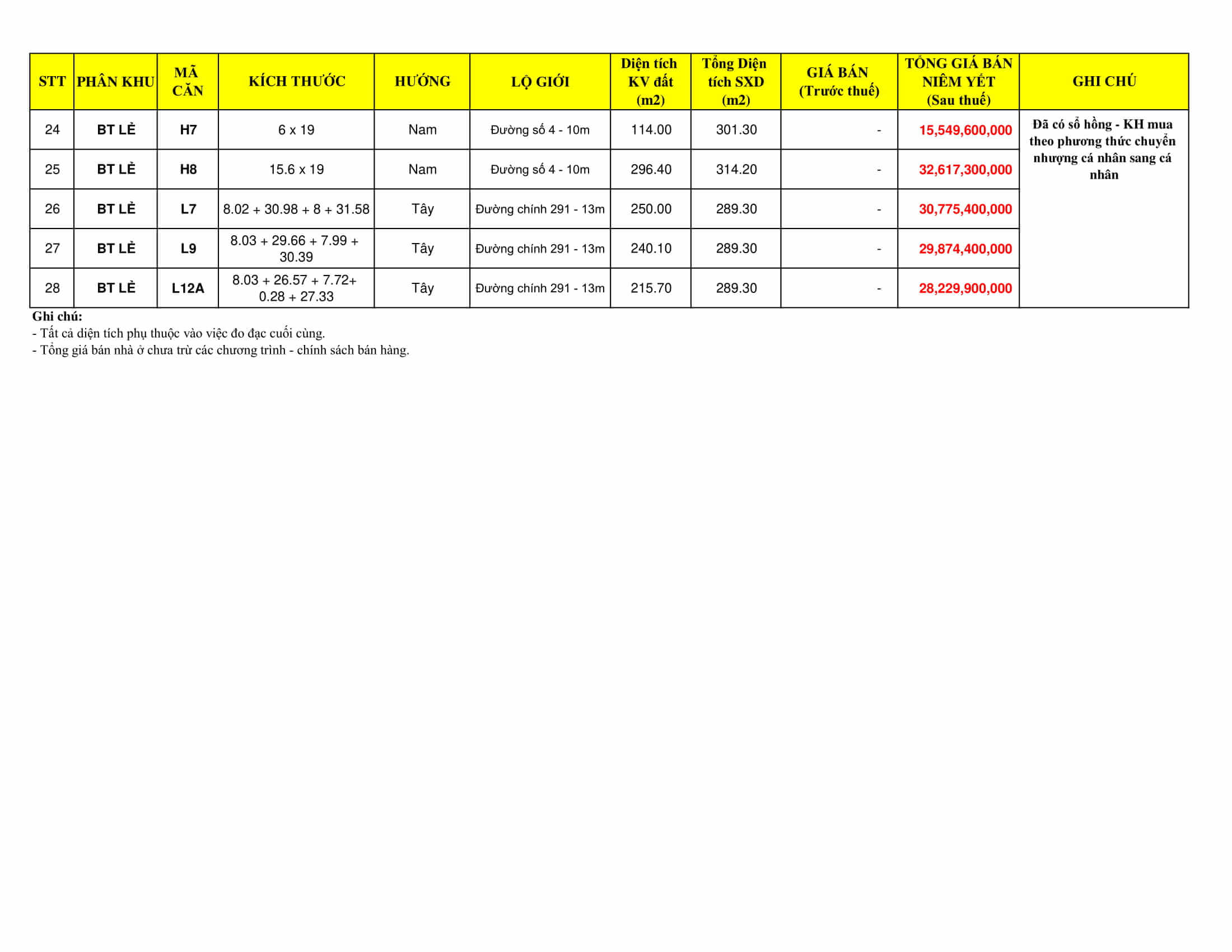 Bang gia nha pho biet thu du an Verosa Park Khang Dien-2